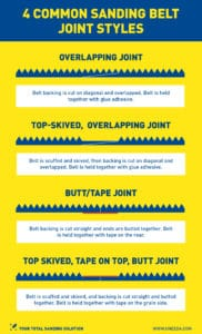 4 Common Belt Joint Styles Graphic